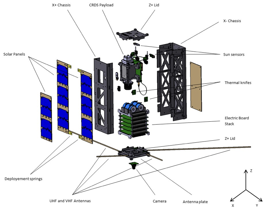 bpc_janus_ogms-sa-nanosatellite.png